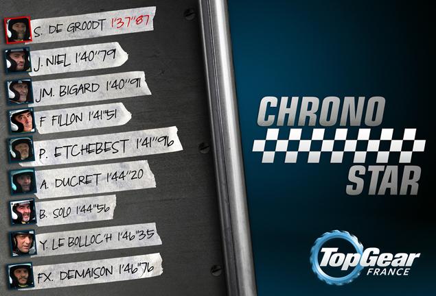 Classement des chronos de toutes les stars invitées - Top Gear France